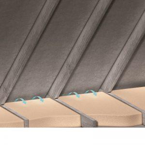 Enertite Attic Floor Insulation
