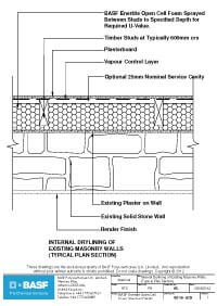 Enervate refurbishment dry lining wall plan