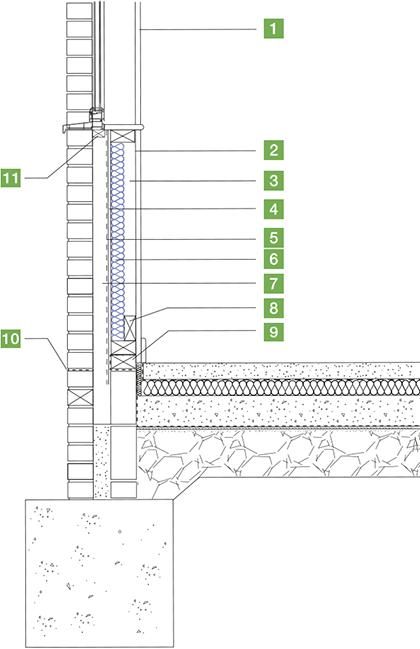WALLTITE new timber frame detail