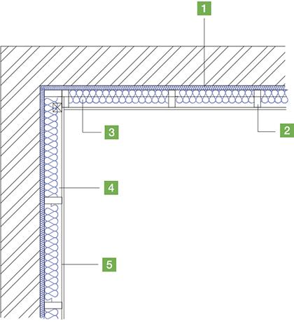 Masonry wall insulation – Timber Stud
