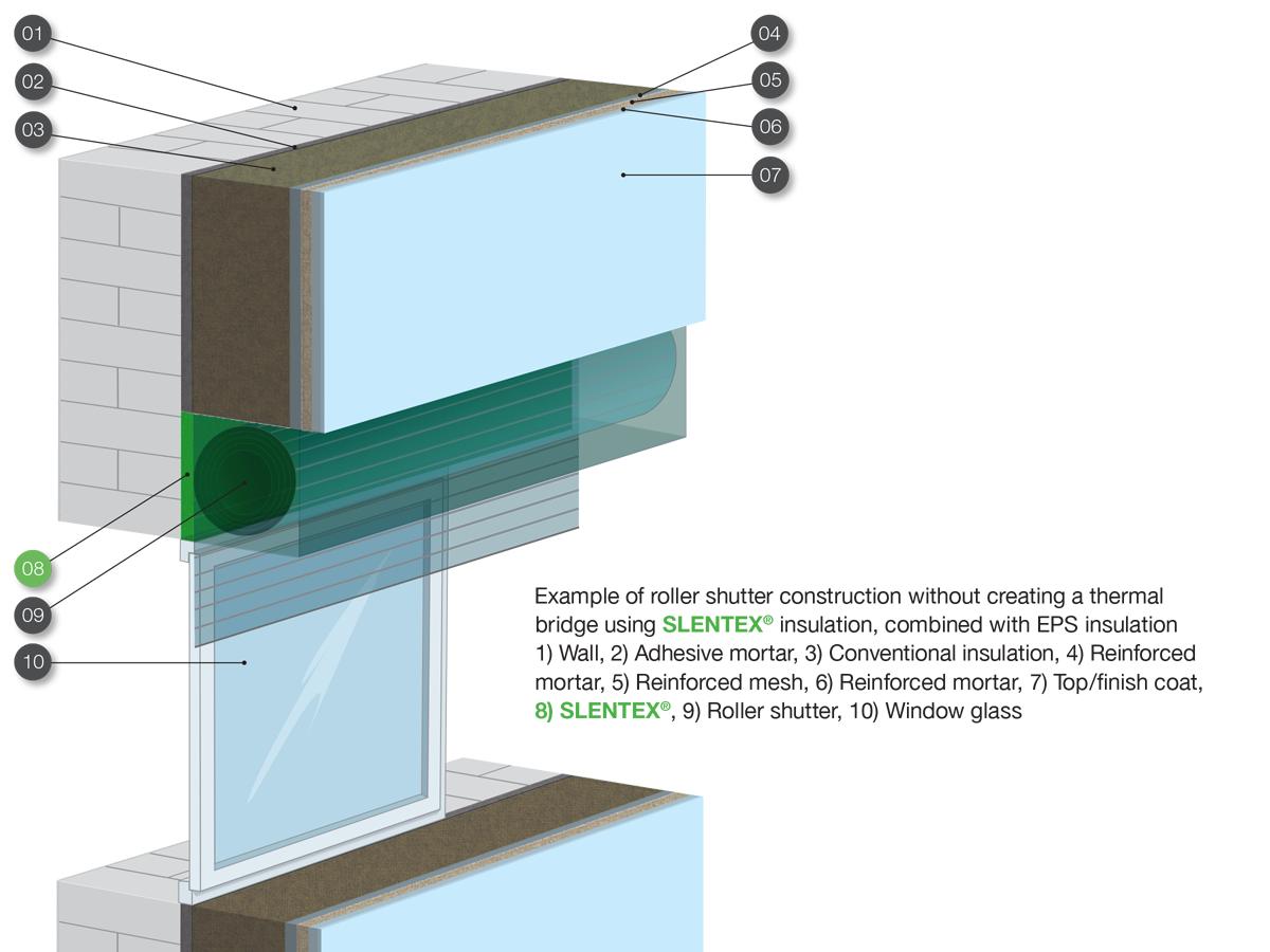 Slentex roller shutter case