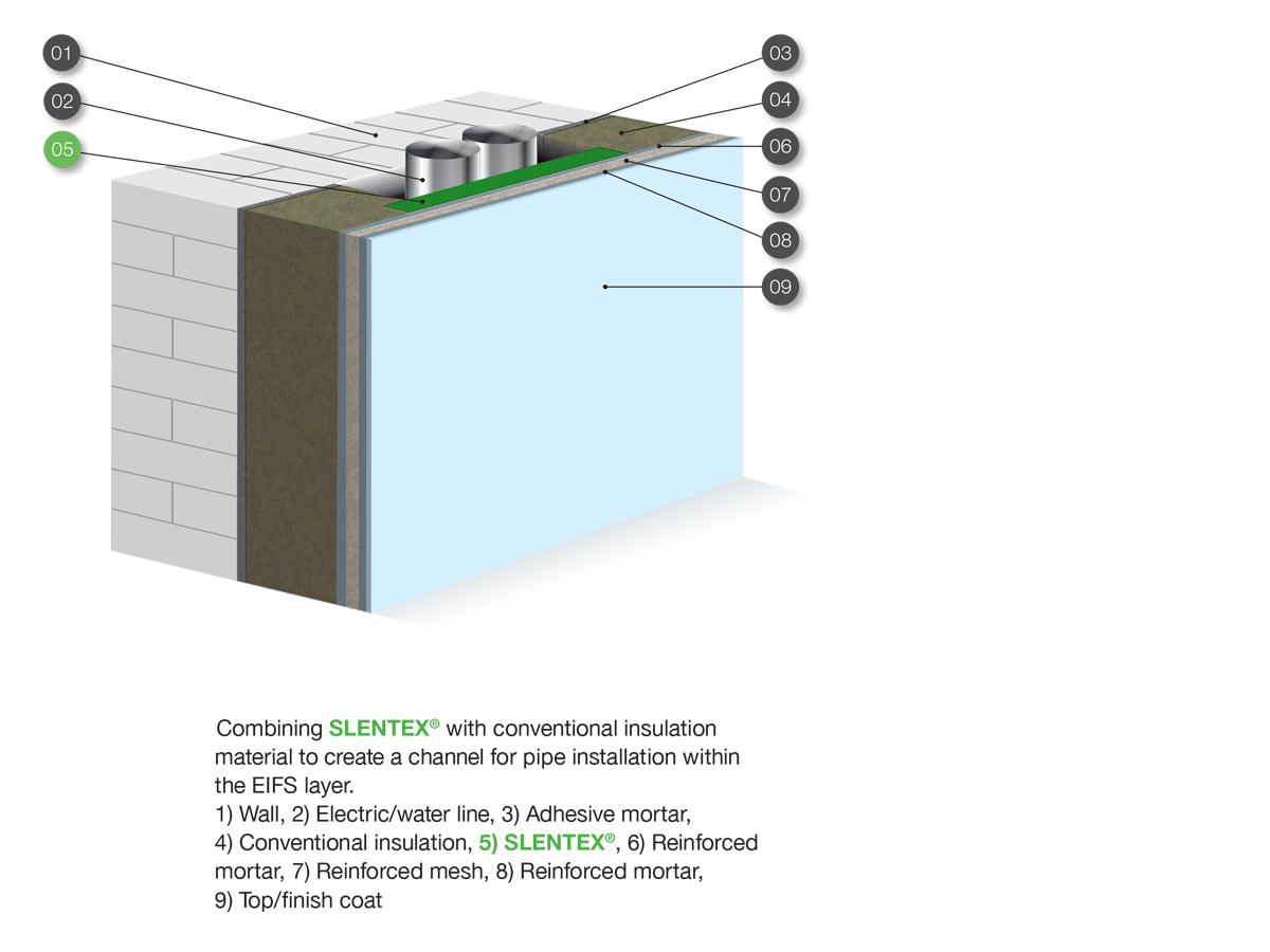 Slentex electric/eater installation within conventional EIFS
